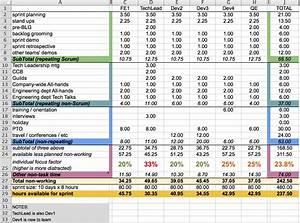 Capacity Planning Worksheet For Scrum Teams Agile Coffee