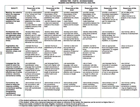 Resume Rubric by Resume Review Rubric