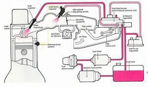 A High Quality Illustration From Our Guide To How A Fuel Injection System Works