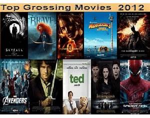 Top 10 Grossing Movies 2019 Purposegames