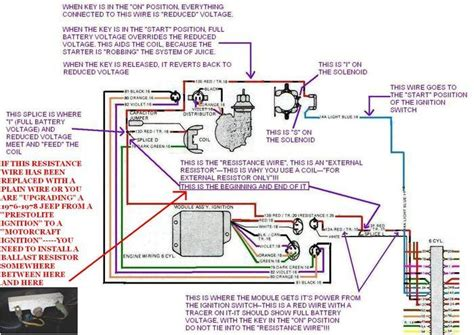1969 Chevelle Ignition Wire Diagram Distributor To Coil A To In by 1968 Chevrolet Chevelle Voltage Ot Ignition Coil We Had
