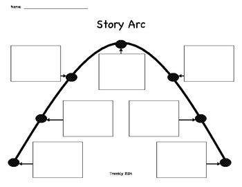 story arc template story arc writer s workshop by miss andres teachers pay teachers