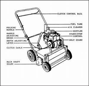 Page 3 Of Yazoo  Kees Lawn Mower Rbsic050  Rbsit550