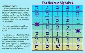 Hebrew Alphabet | MazorBooks