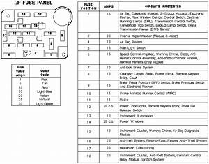 I Need The Fuse Box Schematics For A 1998 Ford Mustang
