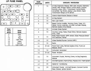 1991 Mustang Fuse Box Diagram 25821 Netsonda Es