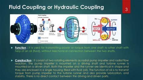 fluid power engineering fluid coupling