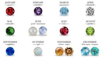 Birthstone Chart and Meaning