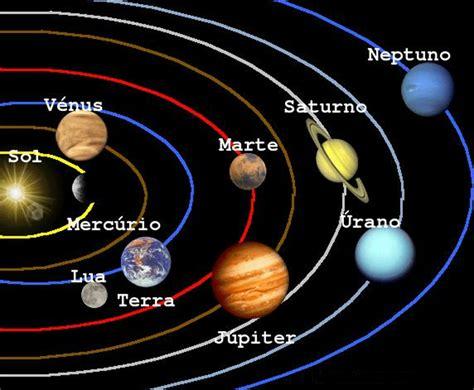 sistema solar lessons tes teach