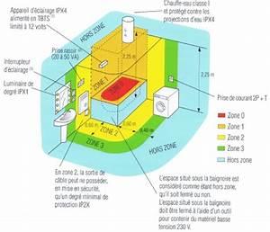 Prise Electrique Salle De Bain : zones de securite salle de bain liaison equipotentielle 95 ~ Dailycaller-alerts.com Idées de Décoration