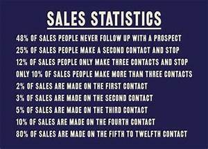 Give your resellers the t of your product knowledge