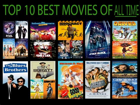 All Time Favorite Movie Top 10 Best Movies Of All Time By