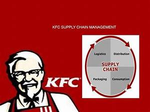 Supply Chain  Kfc Supply Chain Management