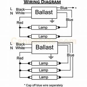 Ultrasave Ut332347 -  2  Lamp - F25t8 - Electronic Fluorescent Ballast 347v - Instand Start