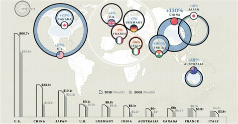 richest countries wealth ranked