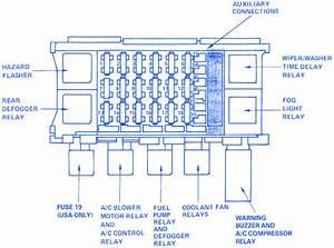 Pontiac Asuna 1993 Fuse Box  Block Circuit Breaker Diagram