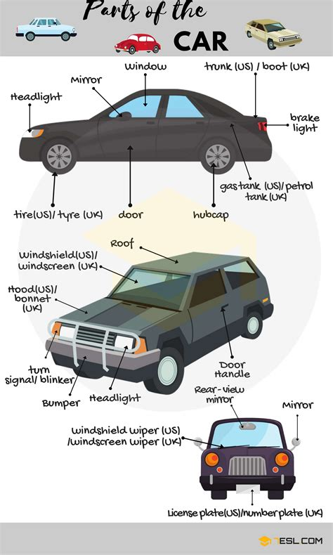 car part l car parts in vocabulary cars image 2018