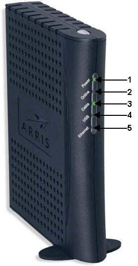 arris surfboard modem lights high speed cable troubleshooting your modem ptd