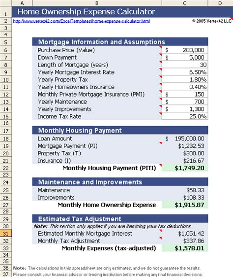 home ownership expense calculator    afford