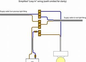 Wiring Diagram Uk
