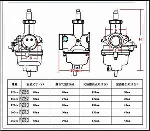 Sheng Wey Carburetor Diagram