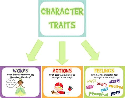 25 best ideas about character traits activities on