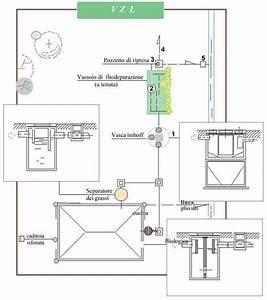 Schema Impianto Fognario Dwg Restauro Di Edifici