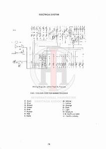 85 Series L Wiring Diagram  U2013 International Harvester