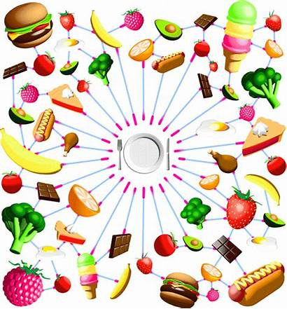 Diet Ai Eat Government Issued Opinion Credit