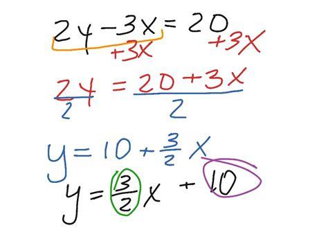 slope intercept form equation world  reference