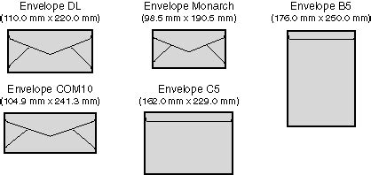 how big is letter size paper usable paper 51224