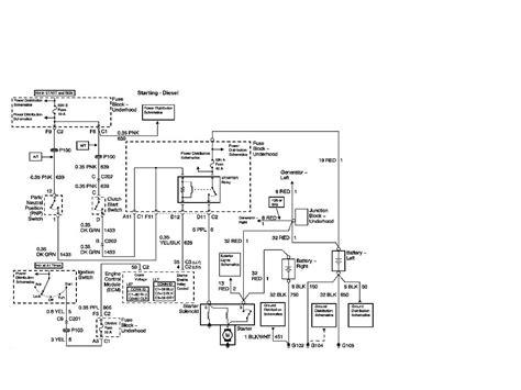 2005 Chevy 2500hd Wiring Diagram by 2005 Chevy Silverado Stereo Wiring Harness