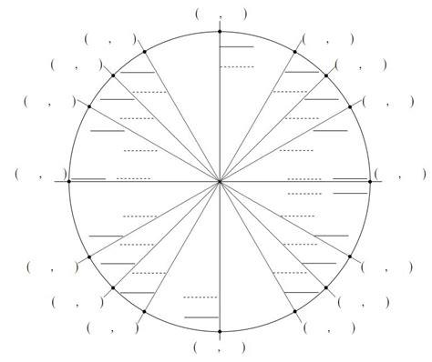 8 best images of empty unit circle diagram blank unit