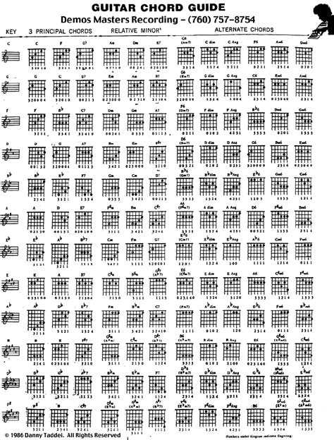 Complete guitar chords