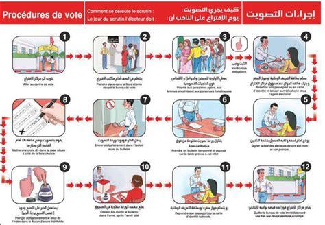constitution d un bureau de vote constitution d un bureau de vote 28 images groupe