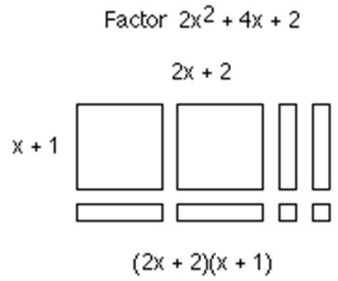Algebra Tiles Factoring by Algebra Tiles Factoring Trinomials
