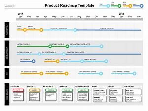 Technology roadmap powerpoint templates beautiful powerpoint roadmap templates by productplan six phase development planning timeline roadmapping toneelgroepblik Images