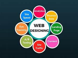 Mastering, The, Art, Of, Data, Driven, Web, Designing