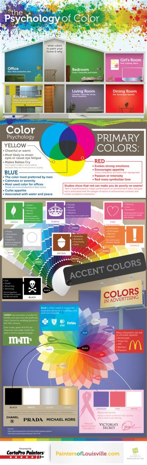 psychology color paint 1000 images about inspiration on pinterest caribbean iphone wallpapers and psychology of colour