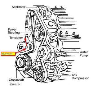 similiar 1999 chevy lumina engine diagram keywords 1997 chevy lumina engine diagram as well 1999 chevy lumina 3 1 engine
