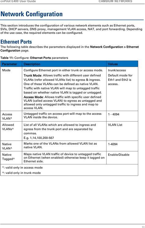 ft cnpilot indoor  user manual cambium networks