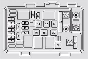 Acura Rl  2005 - 2006  - Fuse Box Diagram