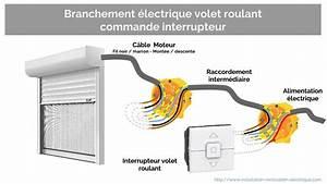 Branchement Volet Roulant électrique : alimentation lectrique du volet roulant ce qu 39 il faut ~ Melissatoandfro.com Idées de Décoration