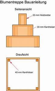 Blumentreppe Holz Selber Bauen : windm hle bauanleitung frag den ~ A.2002-acura-tl-radio.info Haus und Dekorationen