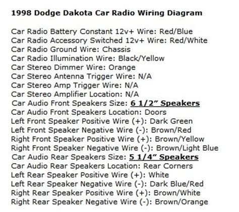 Dodge Dakota Questions What Causing Radio Cut