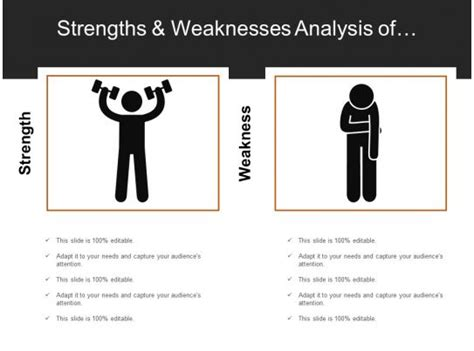strengths  weaknesses analysis  employee showing list