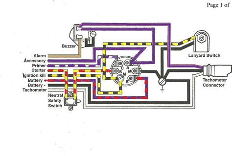 Boat Console Wiring Diagram by I A 1994 Strattos Center Console With A 1994 120