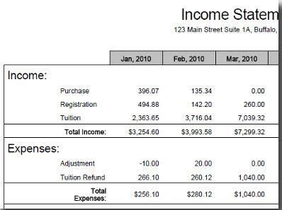 income statement definition