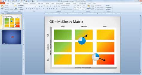 ge mckinsey matrix template  powerpoint