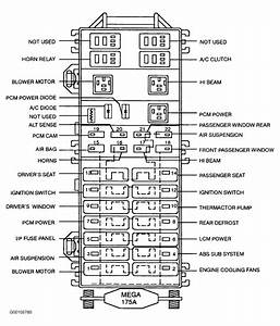 1984 Lincoln Town Car Fuse Panel Diagram